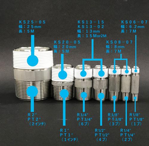 シールテープ規格とネジ規格の対象図